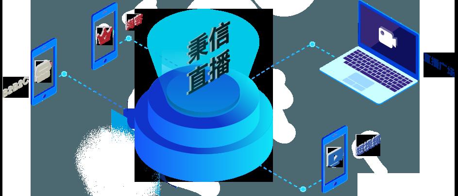 秉信直播带货系统多功能直播电商解决方案